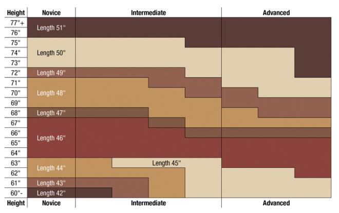 Paddlechica_Paddle_Length_Chart